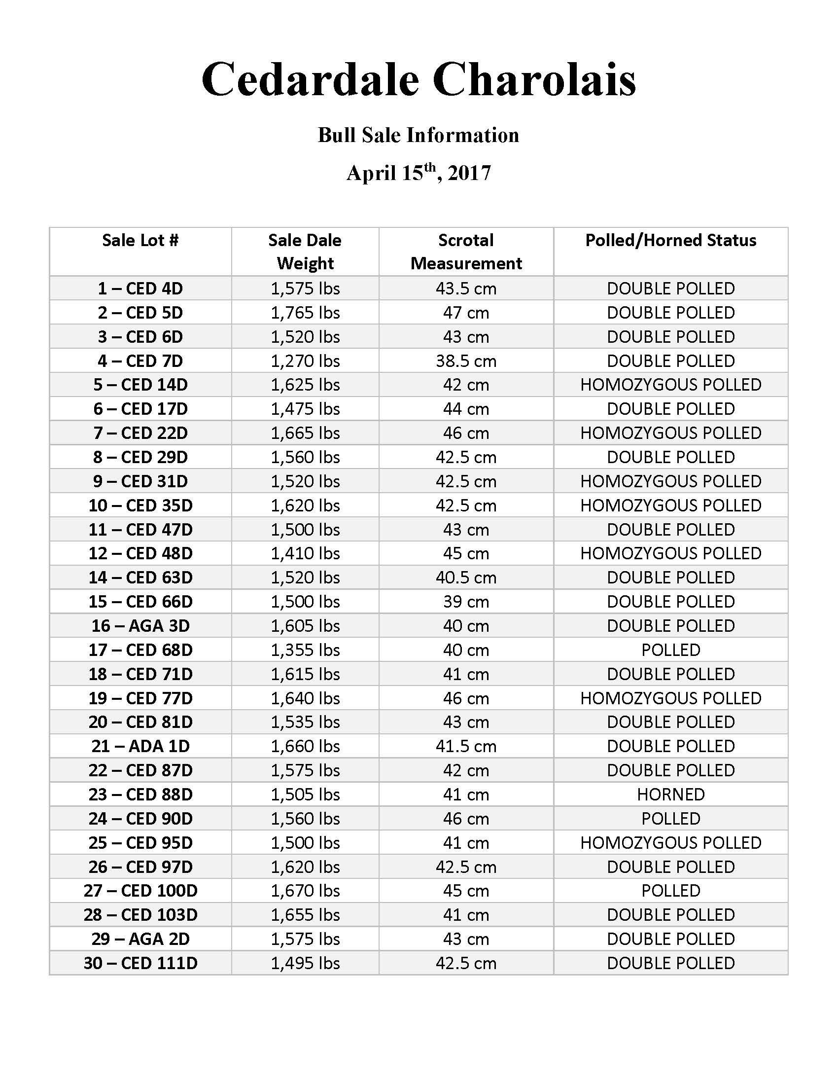 Sale Day Info 2017